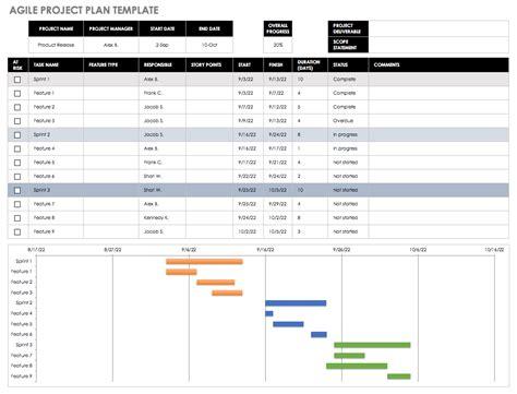 project management timeline template excel project timeline excel