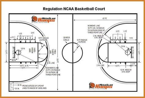 Reservation Letter For Basketball Court Basketball Court Dimensions Notary Letter