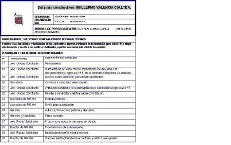 tabla comparativa de procedimientos contables manual de procedimientos contables myideasbedroom com