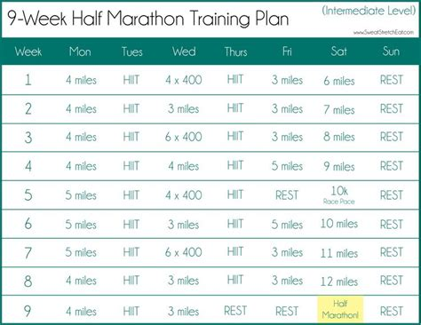 couch to ultra training plan 9 week half marathon training plan intermediate level