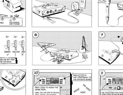 visual communication design handbook userman procreate product design development