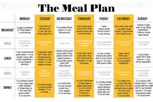 diet plan canada food guide diet plan
