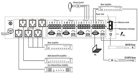 pa speaker system wiring diagram 28 images wiring