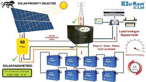 solar power wiring solar panel diagram with explanation