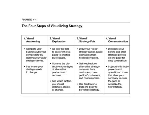 blue strategy template blue strategy method templates