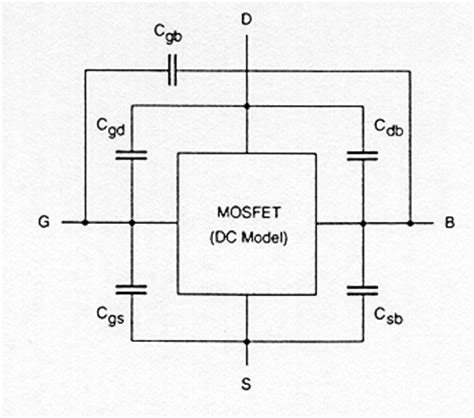 variable capacitor problems variable capacitor mosfet 28 images 28 images variable capacitor mosfet 28 images air
