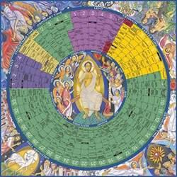 Calendario Liturgico 2018 2017 Year Of Grace Liturgical Calendar Paper Poster