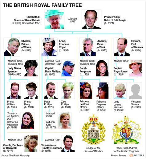 the royal family tree queen elizabeth ii diamond jubilee 2012 in london