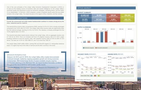 Lehigh Valley S Commercial Real Estate Market Remains Strong Lehigh Valley Pa Real Estate Report Template