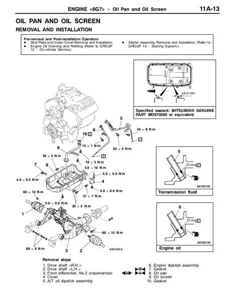 manual repair free 2002 mitsubishi montero transmission control 2002 mitsubishi montero pajero service repair manual