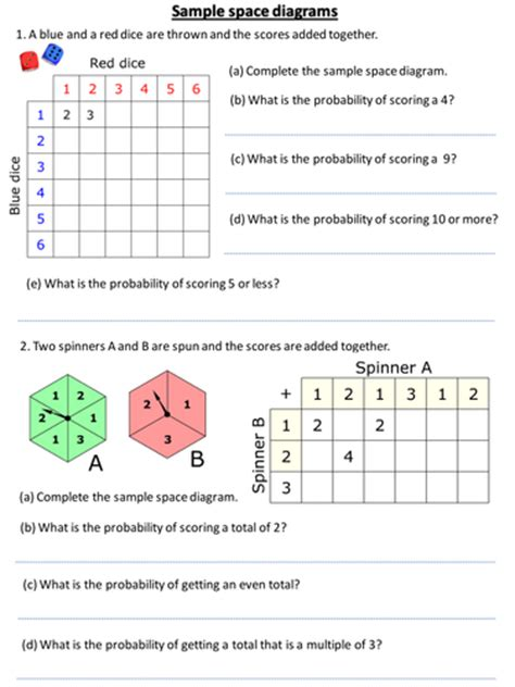 space diagram probability sle space worksheet worksheets tutsstar thousands of