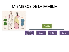 imagenes de la familia romana familia romana