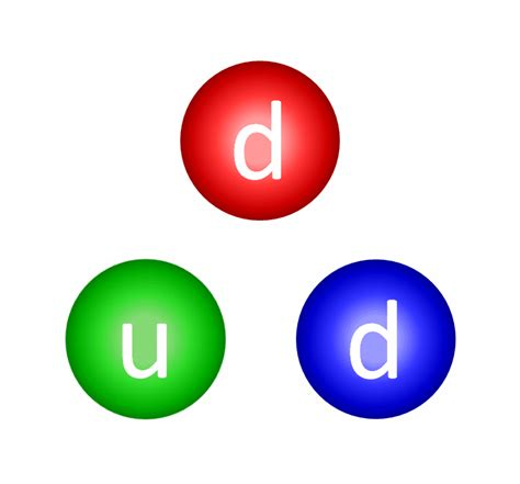 quarks found in protons and neutrons is it possible to pull something out of a black