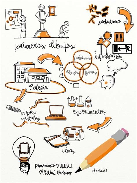 art design visual thinking m 225 s de 1000 im 225 genes sobre visual thinking pensamiento