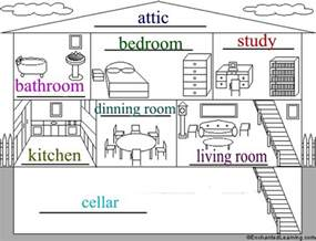 Rooms In A House by Welcome To My English Hour Year 1 English My House