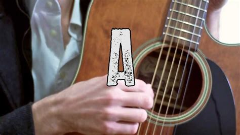 String Easy - guitar string notes easy and memorization