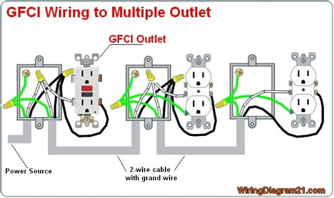 gfci outlet wiring diagram gfci outlet wiring