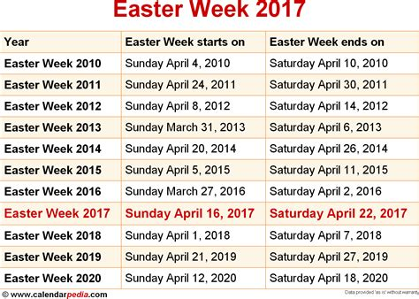 When Is Easter 2018 Calendar Image Gallery Easter 2018 Calendar