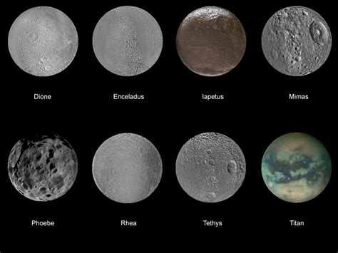 saturn info for other planet moon facts for