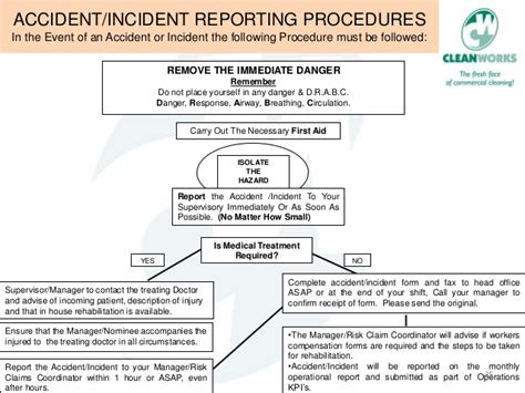injury reporting policy template image gallery incident reporting procedures