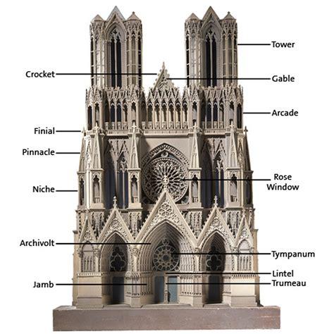 architecture model galleries architecture characteristics