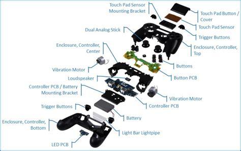 Xbox One Controller Lackieren Lassen by Guide Dualshock4 Modding Stick Umbau Uvm