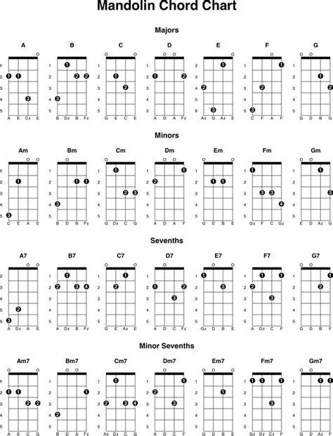 Free Beginners Guitar Chords Chart Template | Mandolin