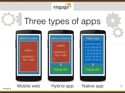 creating mobile apps creating mobile apps an introduction to ionic engage 2016