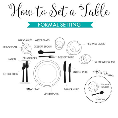 Setting A Formal Dining Table Formal Table Setting