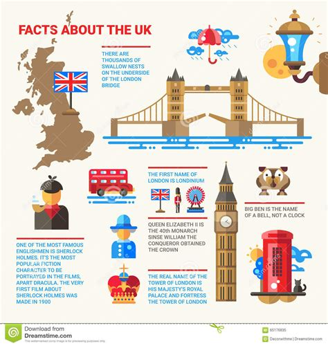 design poster online uk facts about the uk poster with flat design infographic