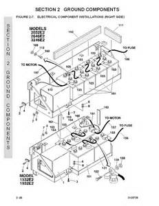jlg wiring schematics jlg free engine image for user manual