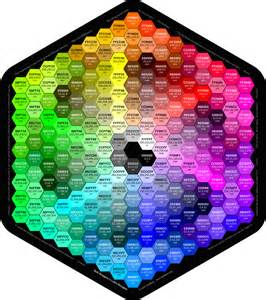 color hex to rgb rgb hex color wheel laudun