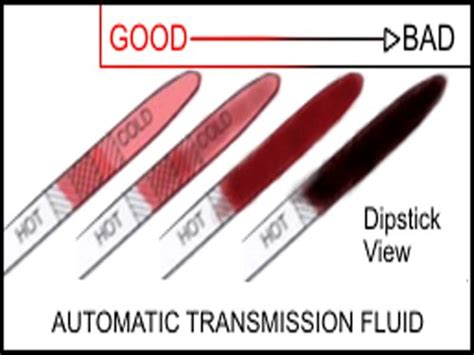 transmission fluid color chart transmission flush vs fluid change