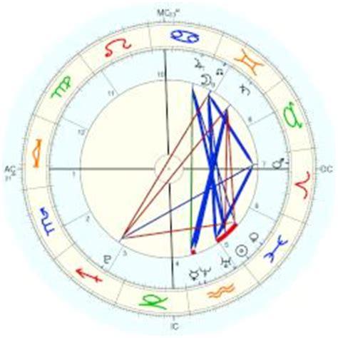 paris jackson birth chart prince michael ii jackson horoscope for birth date 21