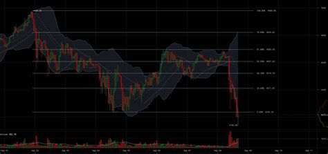 Original Figure One Aokiji Ori bitcoin price analysis crucial tests of historic support could lead to