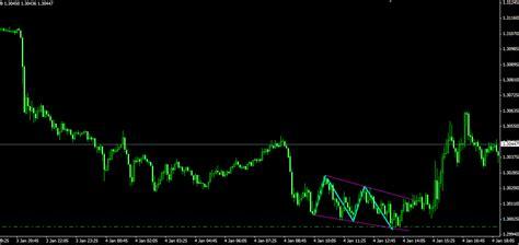 xabcd pattern mt4 forex harmonic trading xabcd harmonic diagonal pattern