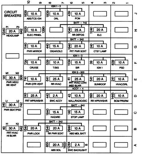 2004 chevy venture fuse box diagram chevy venture fuse box 2001 wiring diagram with description