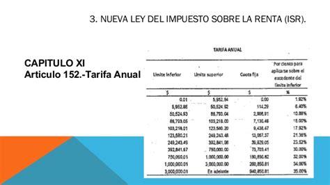 articulo 152 isr 2014 calculado fiscal anual isr articulo 152 tarifa de art