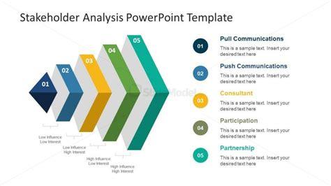stakeholder map template powerpoint stakeholder influence and interest slide slidemodel