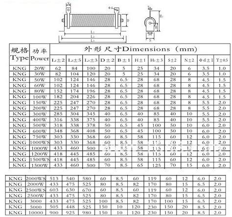 braking resistor temperature braking resistor temperature 28 images brake resistor for sale 16779460 braking resistor
