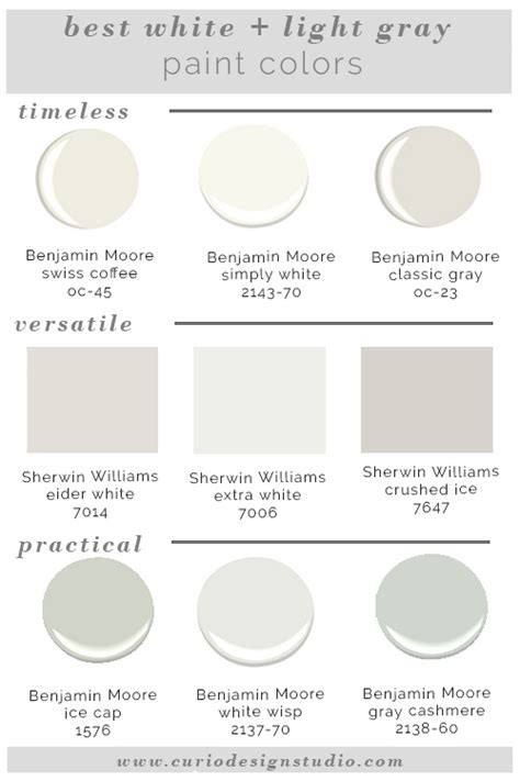 Best Warm White Paint Color | best white paint colors curio design studio