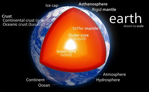 earth s earth s magnetic field could flip within our lifetime