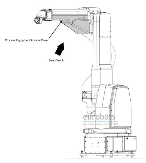 Kuka Roboter Lackieren by Fanuc P 200e Farbe Eurobots