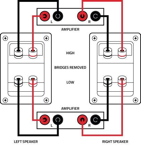 bi wiring diagram speaker crossover diagram wiring