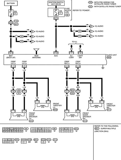 2017 Nissan Titan Wiring Diagram Collection
