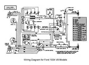 onan rv generator wiring diagram onan generator 4kyfa26100k wiring diagram panicattacktreatment co