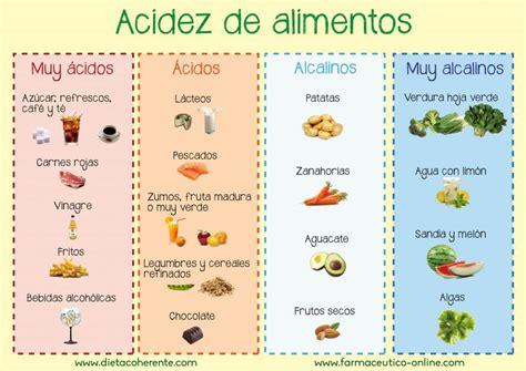 los 10 peores alimentos para el reflujo gastroesof fibromialgia dieta recomendada y suplementaci 243 n