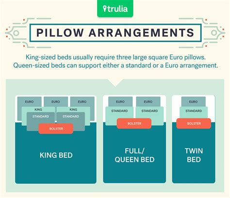 how to buy a good bed pillow 2015 09 02 1441236826 8583759