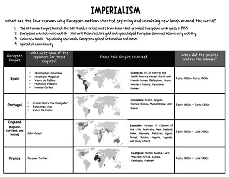 Cold War Worksheets by Cold War Handouts