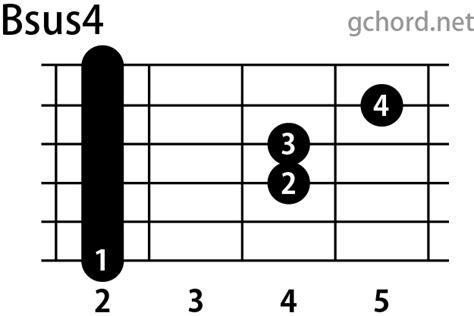 Guitar Chord Bb